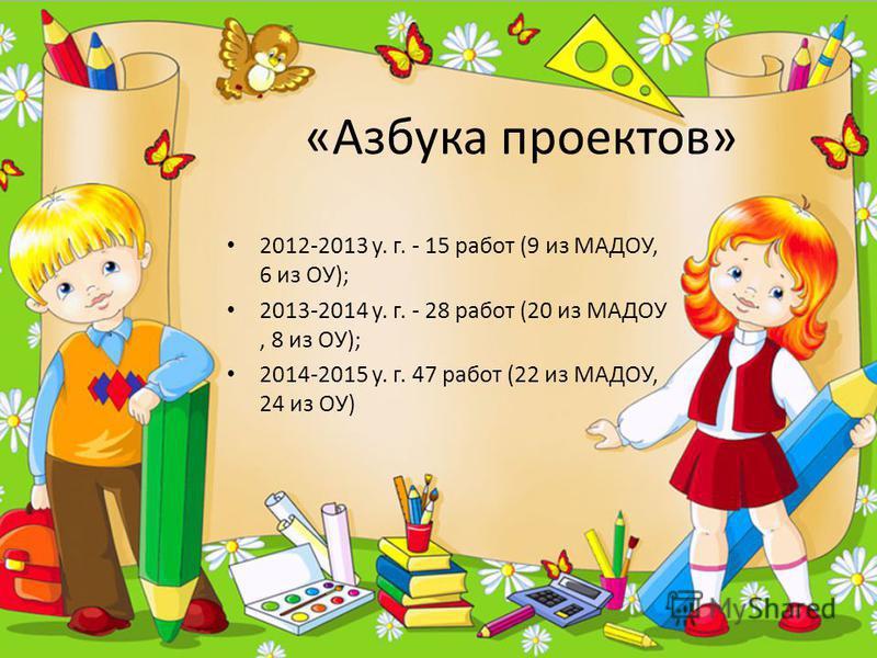 ProPowerPoint.Ru «Азбука проектов» 2012-2013 у. г. - 15 работ (9 из МАДОУ, 6 из ОУ); 2013-2014 у. г. - 28 работ (20 из МАДОУ, 8 из ОУ); 2014-2015 у. г. 47 работ (22 из МАДОУ, 24 из ОУ)