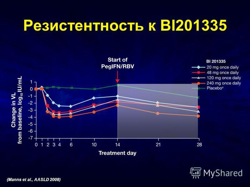Резистентность к BI201335 (Manns et al., AASLD 2008)