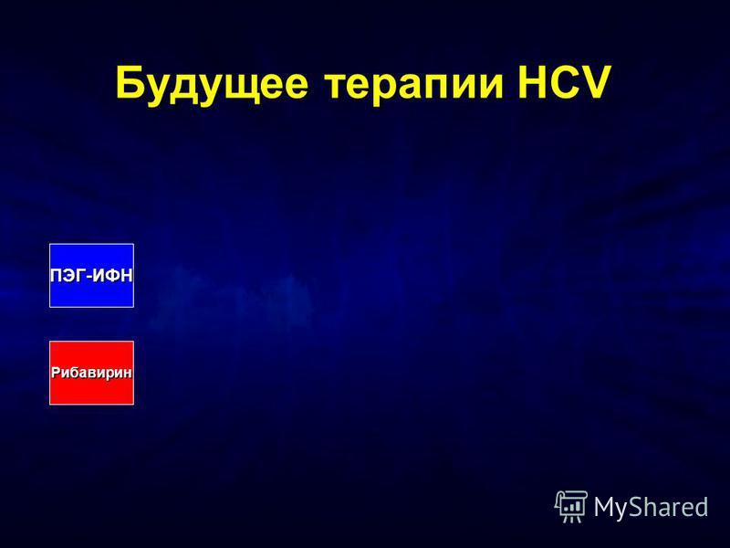Будущее терапии HCV ПЭГ-ИФН Рибавирин