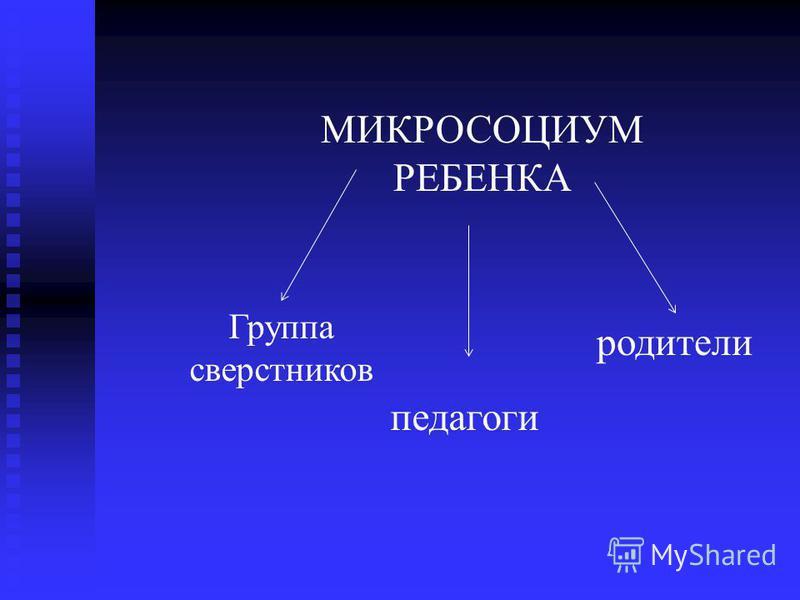 МИКРОСОЦИУМ РЕБЕНКА Группа сверстников педагоги родители