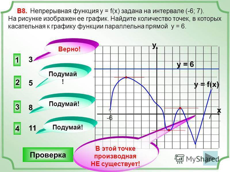 2 4 3 3 В8. В8. Непрерывная функция у = f(x) задана на интервале (-6; 7). На рисунке изображен ее график. Найдите количество точек, в которых касательная к графику функции параллельна прямой y = 6. Проверка y = f(x) y x 1 11 8 Подумай ! Верно! 5 -6-6