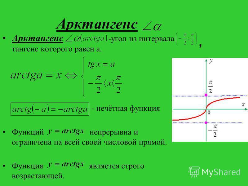 Арктататангенс Арктататангенс -угол из интервала тататангенс которого равен а. - нечётная функция Функций непрерывна и ограничена на всей своей числовой прямой. Функция является строго возрастающей.,