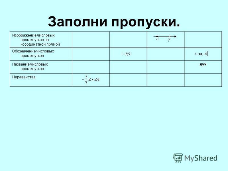 Заполни пропуски. 7 Изображение числовых промежутков на координатной прямой Обозначение числовых промежутков Название числовых промежутков луч Неравенства