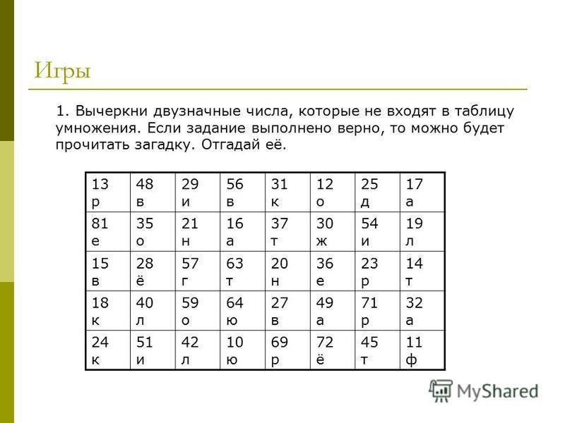 Игры 1. Вычеркни двузначные числа, которые не входят в таблицу умножения. Если задание выполнено верно, то можно будет прочитать загадку. Отгадай её. 13 р 48 в 29 и 56 в 31 к 12 о 25 д 17 а 81 е 35 о 21 н 16 а 37 т 30 ж 54 и 19 л 15 в 28 ё 57 г 63 т