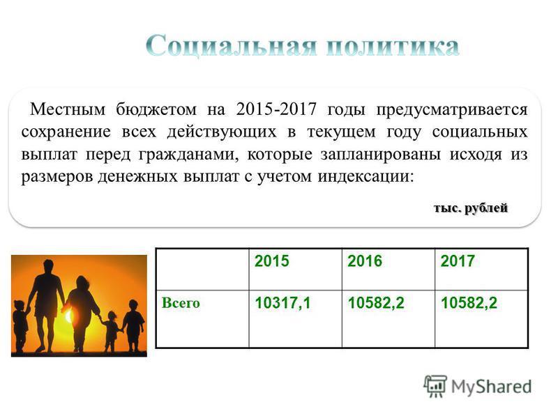 Местным бюджетом на 2015-2017 годы предусматривается сохранение всех действующих в текущем году социальных выплат перед гражданами, которые запланированы исходя из размеров денежных выплат с учетом индексации: тыс. рублей 201520162017 Всего 10317,110
