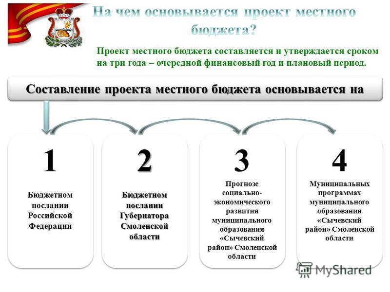 Проект местного бюджета составляется и утверждается сроком на три года – очередной финансовый год и плановый период. Составление проекта местного бюджета основывается на 1 Бюджетном послании Российской Федерации 1 2 Бюджетном послании Губернатора Смо