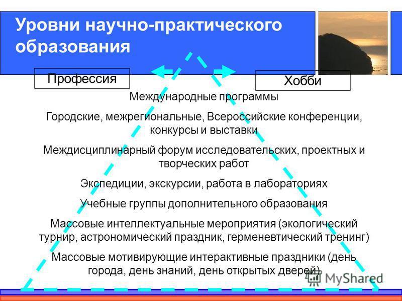 Уровни научно-практического образования Международные программы Городские, межрегиональные, Всероссийские конференции, конкурсы и выставки Междисциплинарный форум исследовательских, проектных и творческих работ Экспедиции, экскурсии, работа в лаборат