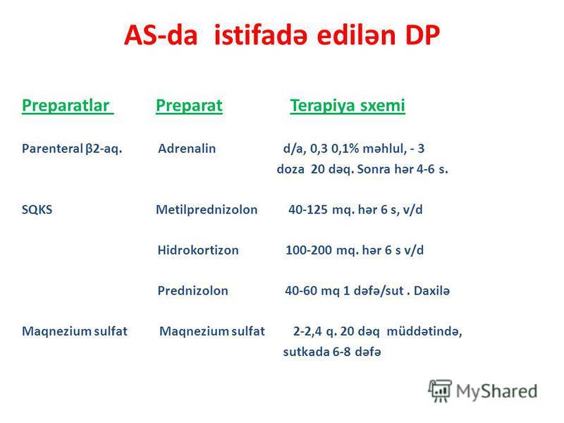 AS-da istifadə edilən DP Preparatlar Preparat Terapiya sxemi Parenteral β2-aq. Adrenalin d/a, 0,3 0,1% məhlul, - 3 doza 20 dəq. Sonra hər 4-6 s. SQKS Metilprednizolon 40-125 mq. hər 6 s, v/d Hidrokortizon 100-200 mq. hər 6 s v/d Prednizolon 40-60 mq