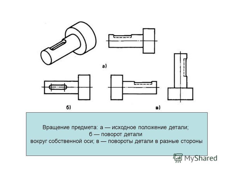 Вращение предмета: а исходное положение детали; б поворот детали вокруг собственной оси; в повороты детали в разные стороны