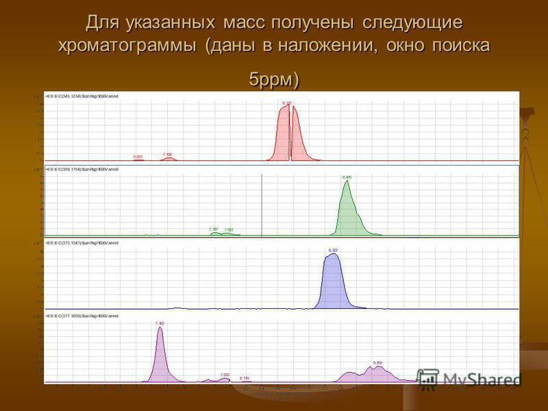 Для указанных масс получены следующие хроматограммы (даны в наложении, окно поиска 5 ром)