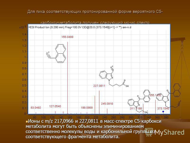 Для пика соответствующих протонированной форме вероятного С5- карбоксиметаболита получен следующий мс-мс спектр Ионы с m/z 217,0966 и 227,0811 в масс-спектре С5-карбокси метаболита могут быть объяснены элиминированием соответственно молекулы воды и к