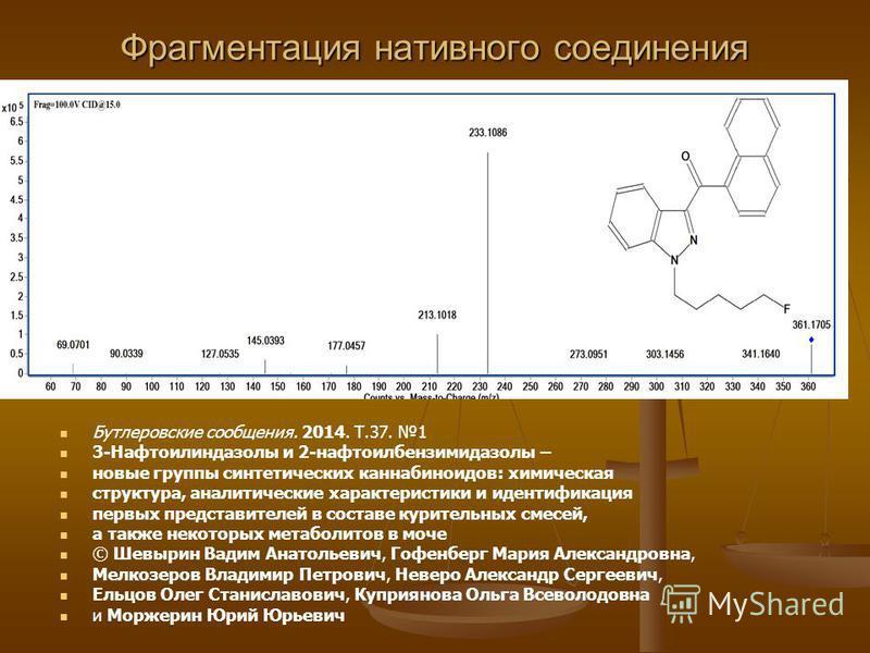 Фрагментация нативного соединения Бутлеровские сообщения. 2014. Т.37. 1 3-Нафтоилиндазолы и 2-нафтоилбензимидазолы – новые группы синтетических каннабиноидов: химическая структура, аналитические характеристики и идентификация первых представителей в