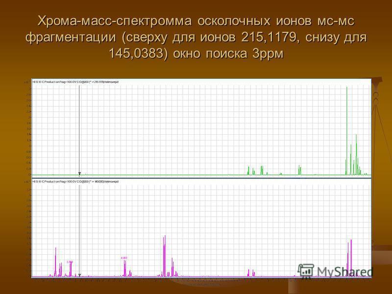 Хрома-масс-спектромма осколочных ионов мс-мс фрагментации (сверху для ионов 215,1179, снизу для 145,0383) окно поиска 3 ром