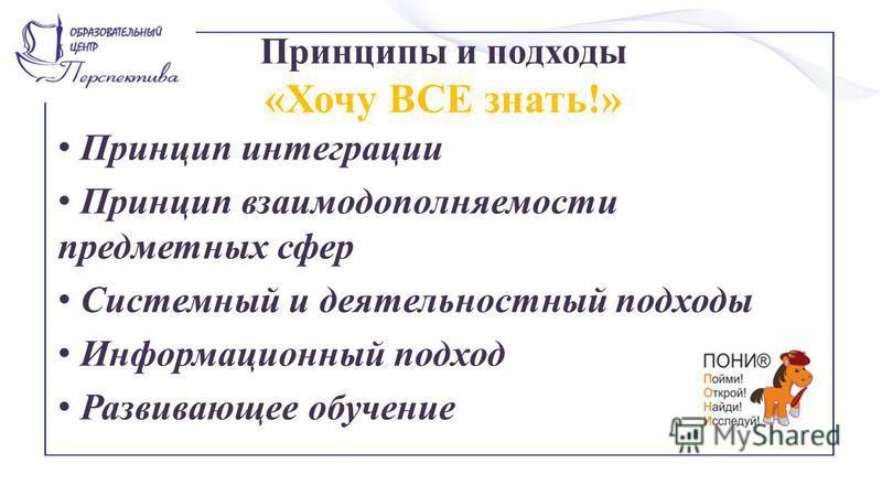 Принципы и подходы «Хочу ВСЕ знать!» Принцип интеграции Принцип взаимодополняемости предметных сфер Системный и деятельностный подходы Информационный подход Развивающее обучение