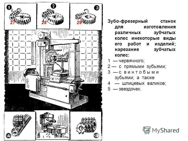 Зубо-фрезерный станок для изготовления различных зубчатых колес и некоторые виды его работ и изделий; нарезание зубчатых колес: 1 червячного; 2 с прямыми зубьями; 3 с в и н т о б ы м и зубьями; а также 4 шлицевых валиков; 5 звездочек. 27 28 29