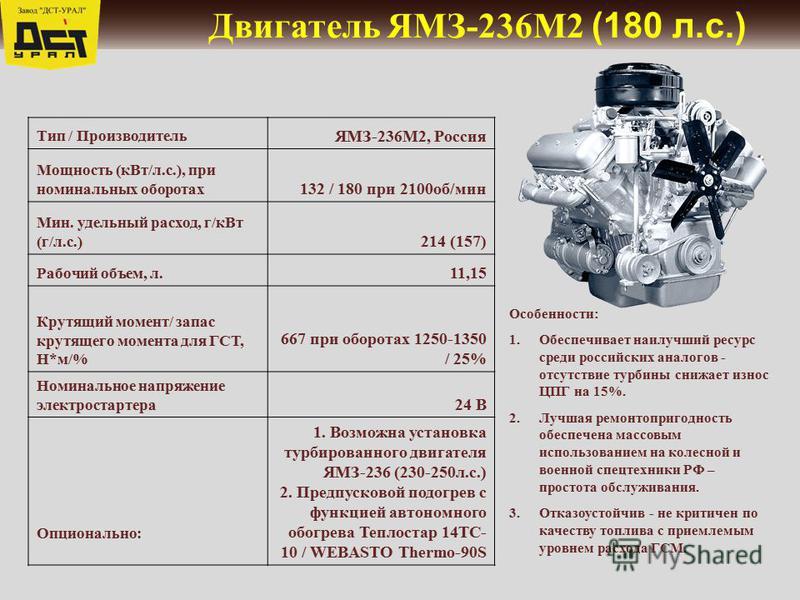 Двигатель ЯМЗ -236 М 2 (180 л.с.) Тип / Производитель ЯМЗ-236М2, Россия Мощность (к Вт/л.с.), при номинальных оборотах 132 / 180 при 2100 об/мин Мин. удельный расход, г/к Вт (г/л.с.) 214 (157) Рабочий объем, л. 11,15 Крутящий момент/ запас крутящего