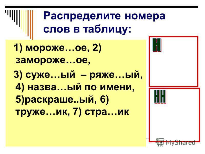 Распределите номера слов в таблицу: 1) морозе…от, 2) заморазе…от, 3) суже…ый – ряже…ый, 4) назва…ый по имяни, 5)раскрашенн..ый, 6) труде…ик, 7) стра…ик