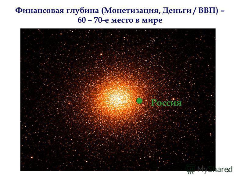 2 2 Россия Финансовая глубина (Монетизация, Деньги / ВВП) – 60 – 70-е место в мире