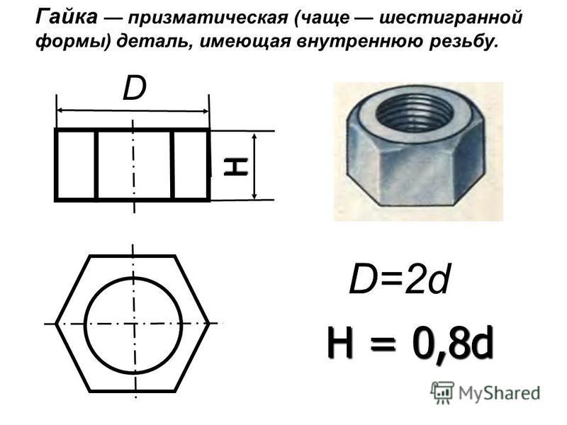 Гайка призматическая (чаще шестигранной формы) деталь, имеющая внутреннюю резьбу. H D D=2d H = 0,8d