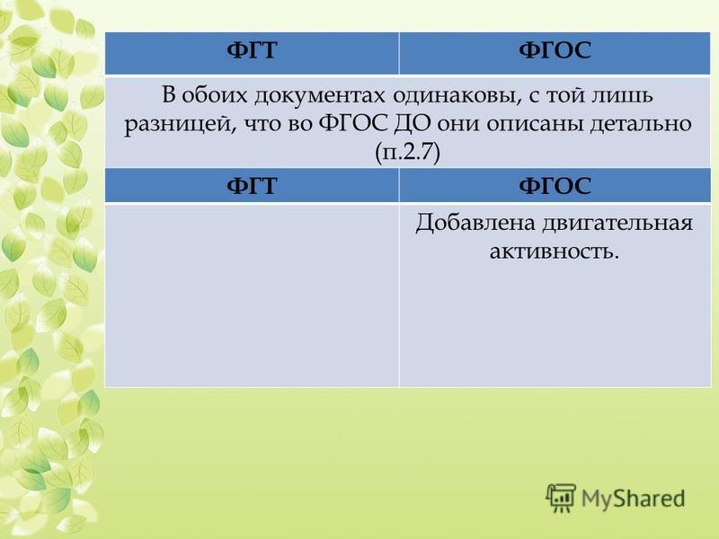 ФГТФГОС В обоих документах одинаковы, с той лишь разницей, что во ФГОС ДО они описаны детально (п.2.7) ФГТФГОС Добавлена двигательная активность.