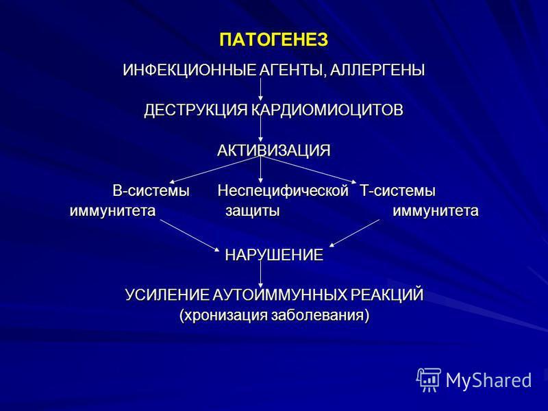 ПАТОГЕНЕЗ ИНФЕКЦИОННЫЕ АГЕНТЫ, АЛЛЕРГЕНЫ ДЕСТРУКЦИЯ КАРДИОМИОЦИТОВ АКТИВИЗАЦИЯ В-системы Неспецифической Т-системы иммунитета защиты иммунитета НАРУШЕНИЕ УСИЛЕНИЕ АУТОИММУННЫХ РЕАКЦИЙ (хронизация заболевания)