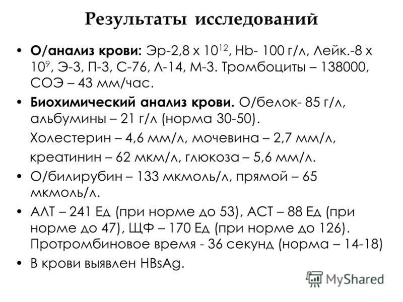 Результаты исследований О/анализ крови: Эр-2,8 х 10 12, Нb- 100 г/л, Лейк.-8 х 10 9, Э-3, П-3, С-76, Л-14, М-3. Тромбоциты – 138000, СОЭ – 43 мм/час. Биохимический анализ крови. О/белок- 85 г/л, альбумины – 21 г/л (норма 30-50). Холестерин – 4,6 мм/л