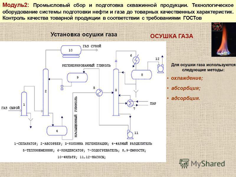 Модуль 2: Промысловый сбор и подготовка скважинной продукции. Технологическое оборудование системы подготовки нефти и газа до товарных качественных характеристик. Контроль качества товарной продукции в соответствии с требованиями ГОСТов Установка осу