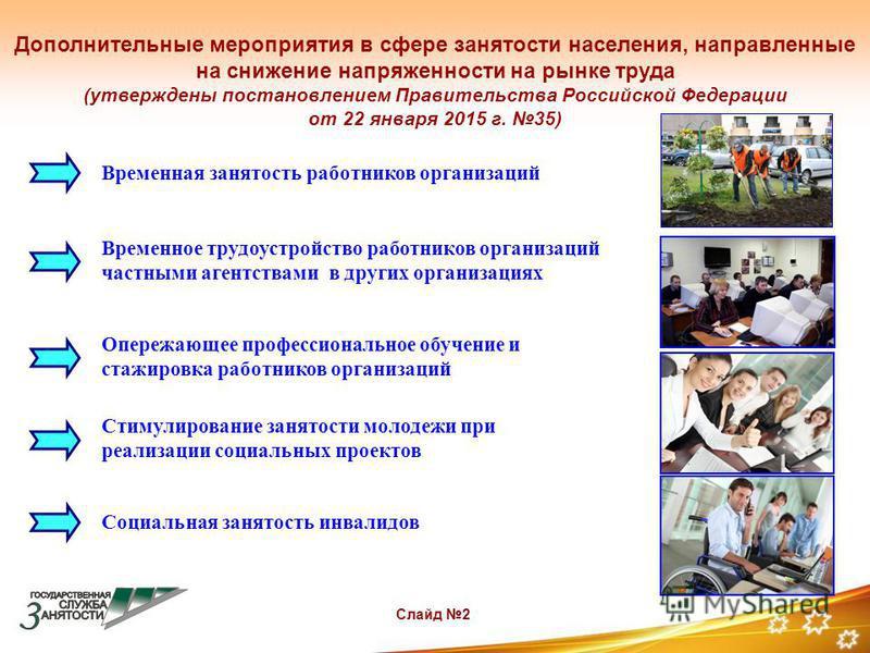 Слайд 2 Дополнительные мероприятия в сфере занятости населения, направленные на снижение напряженности на рынке труда (утверждены постановлением Правительства Российской Федерации от 22 января 2015 г. 35) Слайд 2 Временная занятость работников органи