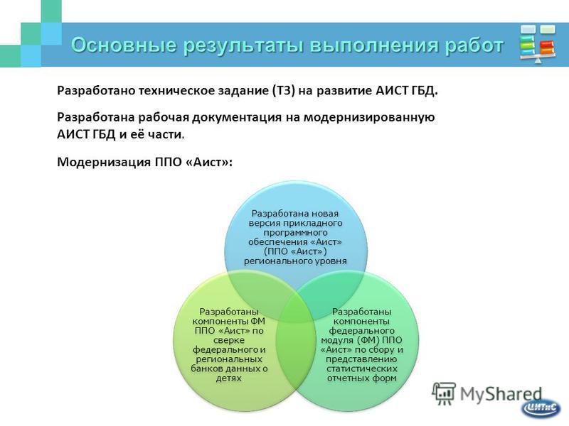 Разработано техническое задание (ТЗ) на развитие АИСТ ГБД. Разработана рабочая документация на модернизированную АИСТ ГБД и её части. Модернизация ППО «Аист»: Разработана новая версия прикладного программного обеспечения «Аист» (ППО «Аист») региональ
