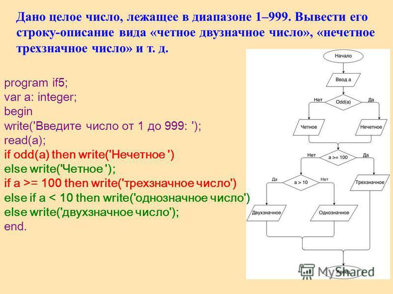 Дано целое число, лежащее в диапазоне 1–999. Вывести его строку-описание вида «четное двузначное число», «нечетное трехзначное число» и т. д. program if5; var a: integer; begin write('Введите число от 1 до 999: '); read(a); if odd(a) then write('Нече