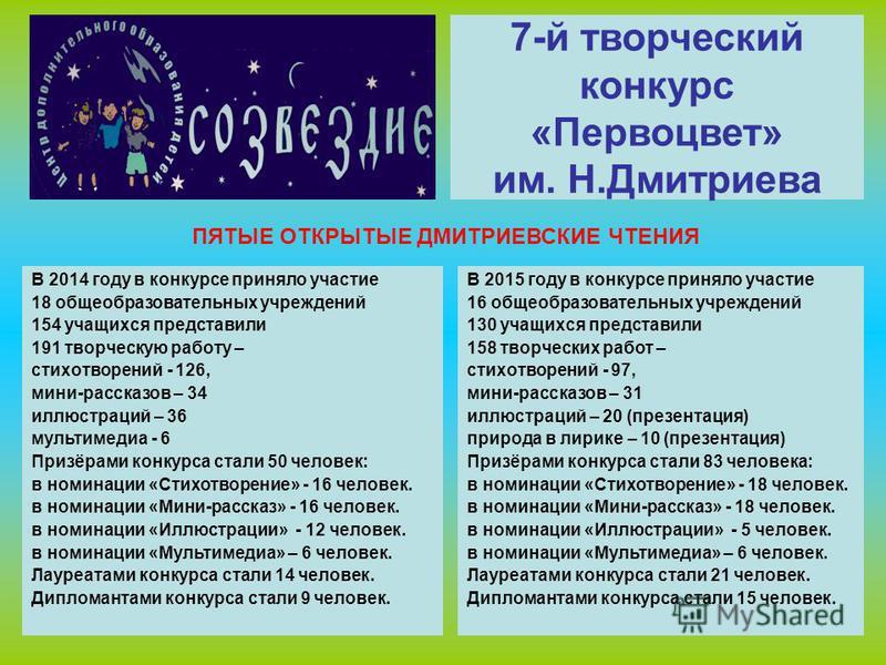 7-й творческий конкурс «Первоцвет» им. Н.Дмитриева В 2015 году в конкурсе приняло участие 16 общеобразовательных учреждений 130 учащихся представили 158 творческих работ – стихотворений - 97, мини-рассказов – 31 иллюстраций – 20 (презентация) природа