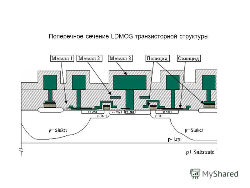 Поперечное сечение LDMOS транзисторной структуры