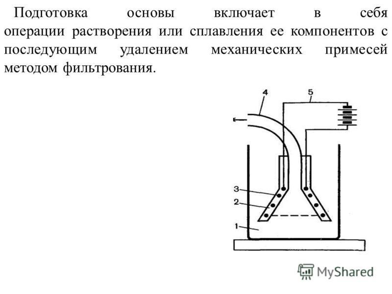 Подготовка основы включает в себя операции растворения или сплавления ее компонентов с последующим удалением механических примесей методом фильтрования.