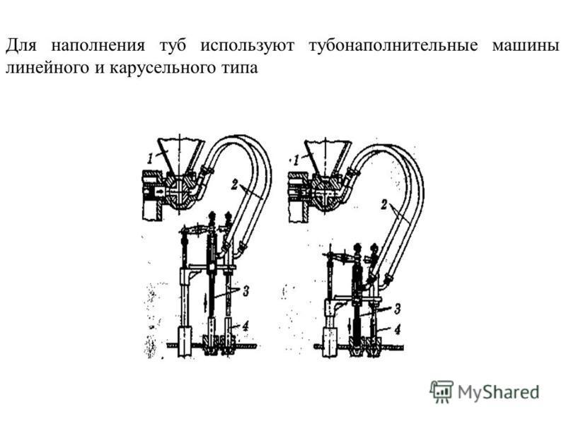 Для наполнения туб используют тубонаполнительные машины линейного и карусельного типа