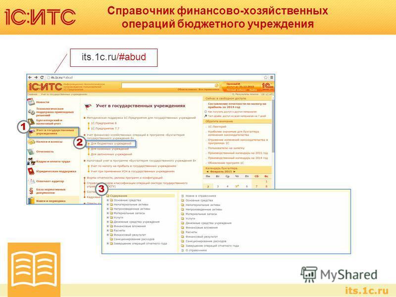 Справочник финансово-хозяйственных операций бюджетного учреждения its.1c.ru/#abud 1 2 3