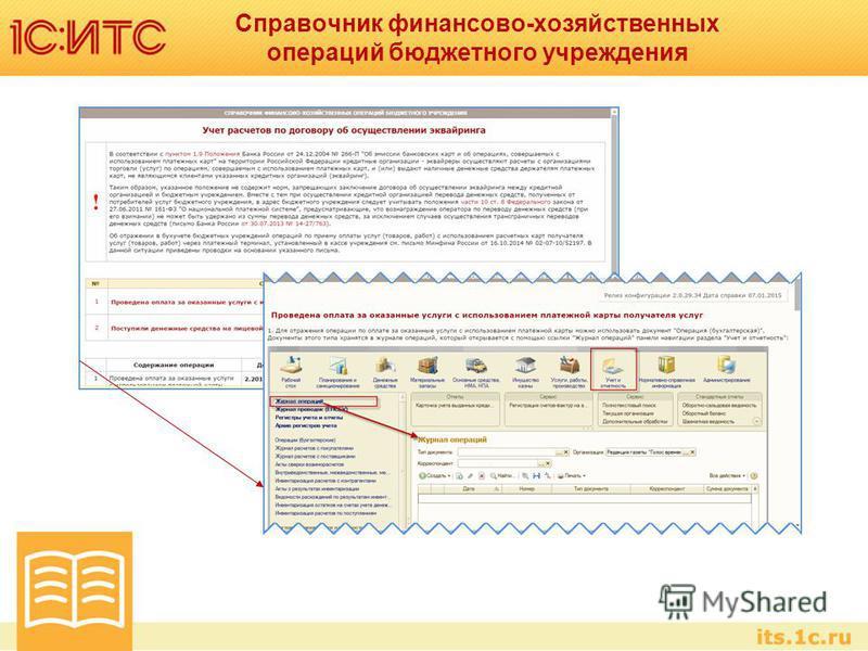 Справочник финансово-хозяйственных операций бюджетного учреждения
