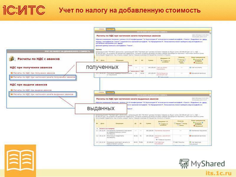 Учет по налогу на добавленную стоимость полученных выданных