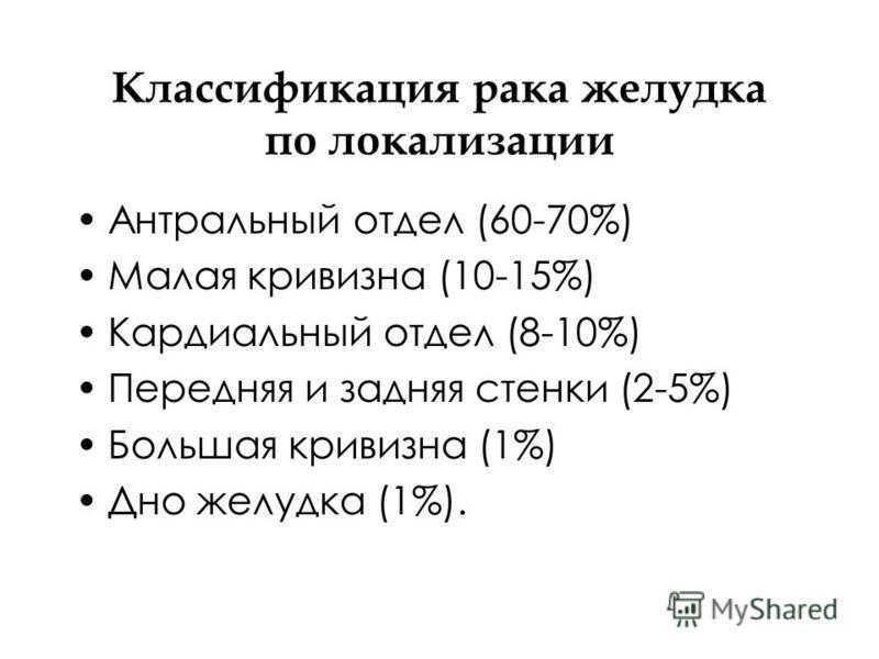 Минск питер туры выходного дня