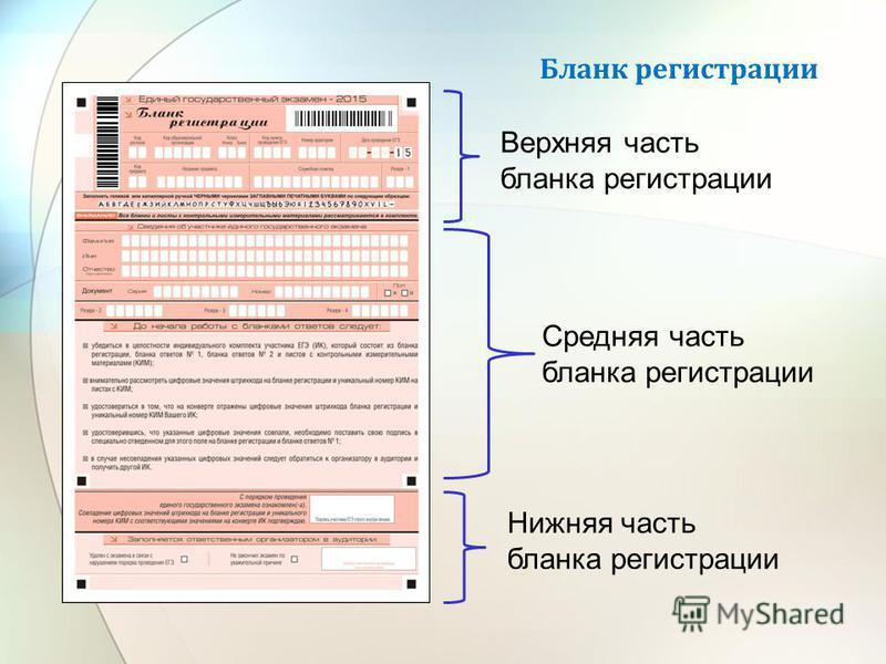 Бланк регистрации Верхняя часть бланка регистрации Средняя часть бланка регистрации Нижняя часть бланка регистрации
