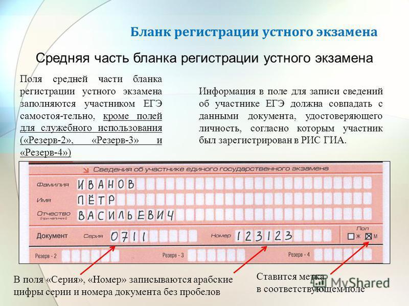 Бланк регистрации устного экзамена Средняя часть бланка регистрации устного экзамена Поля средней части бланка регистрации устного экзамена заполняются участником ЕГЭ самостоя-тельно, кроме полей для служебного использования («Резерв-2», «Резерв-3» и