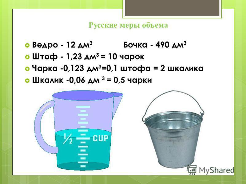 Русские меры объема Ведро - 12 дм 3 Бочка - 490 дм 3 Штоф - 1,23 дм 3 = 10 чарок Чарка -0,123 дм 3 =0,1 штофа = 2 шкалика Шкалик -0,06 дм 3 = 0,5 чарки