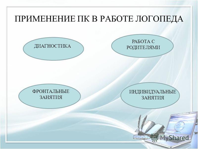 ПРИМЕНЕНИЕ ПК В РАБОТЕ ЛОГОПЕДА ДИАГНОСТИКА РАБОТА С РОДИТЕЛЯМИ ИНДИВИДУАЛЬНЫЕ ЗАНЯТИЯ ФРОНТАЛЬНЫЕ ЗАНЯТИЯ