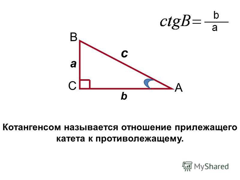 A C B а b c Котангенсом называется отношение прилежащего катета к противолежащему.