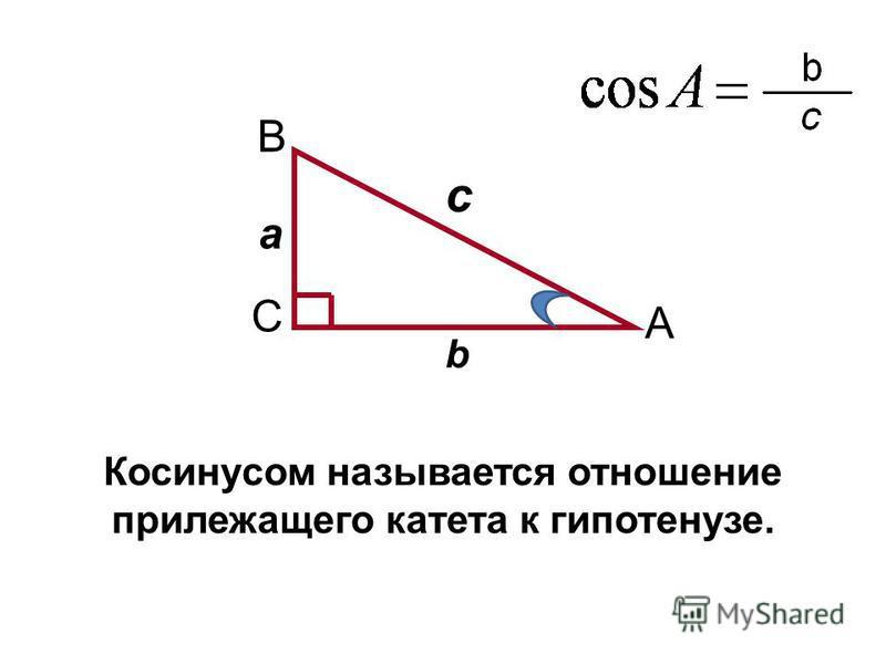A C B а b c Косинусом называется отношение прилежащего катета к гипотенузе.