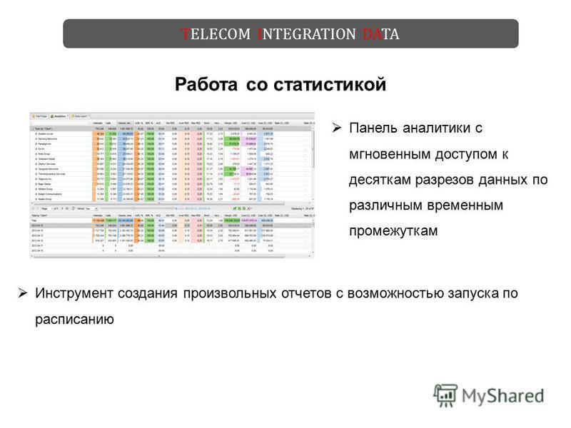 TELECOM INTEGRATION DATA Работа со статистикой Панель аналитики с мгновенным доступом к десяткам разрезов данных по различным временным промежуткам Инструмент создания произвольных отчетов с возможностью запуска по расписанию