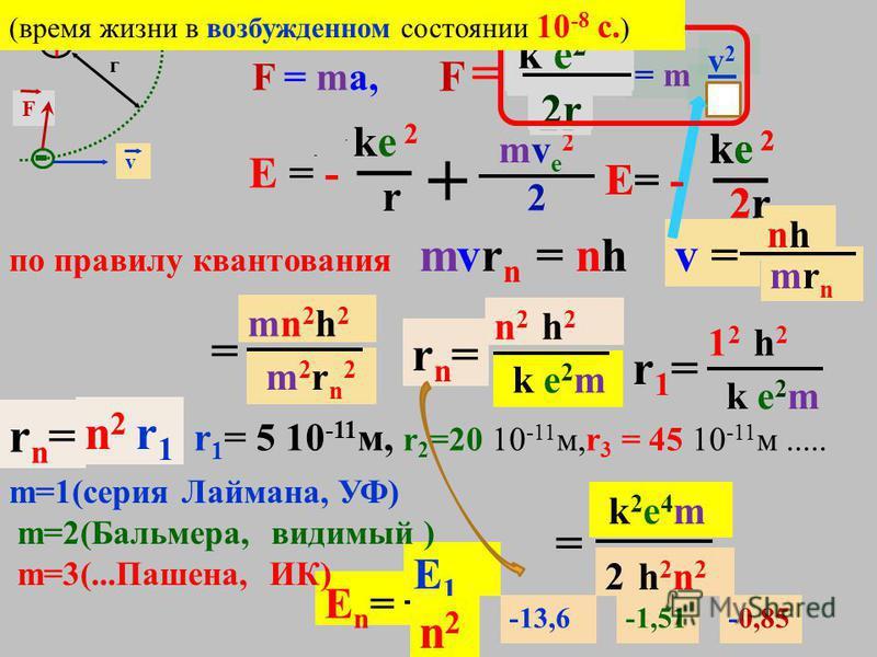 15. Закономерности, каких из перечисленных выше явлений свидетельствуют о волновой природе света: 1- радужные переливы цветов в тонких пленках, 2 - возникновение светлого пятна в центре тени, 3 - освобождение электронов с поверхности металлов при осв