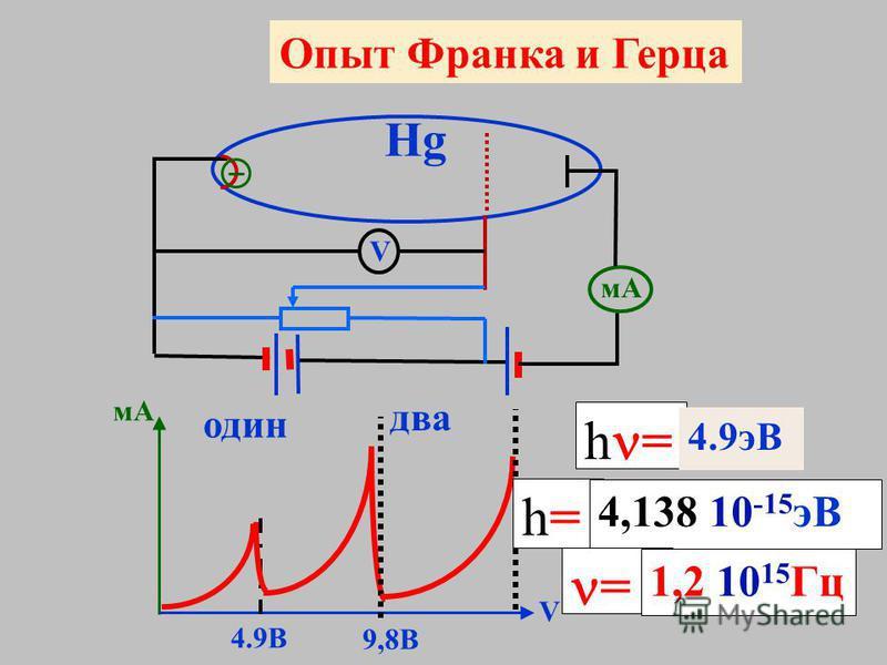 Тема 28 §§ 93-96 Гр 10, бр 5 1507 1508 1509 1510 1501** атом