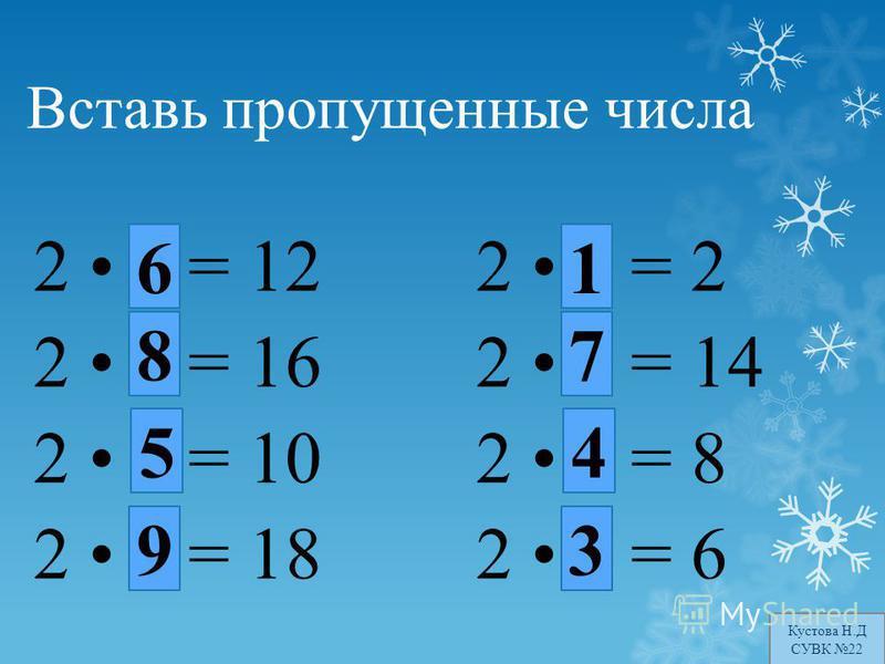 Вставь пропущенные числа 2 * = 122 * = 2 2 * = 162 * = 14 2 * = 102 * = 8 2 * = 182 * = 6 6 8 5 9 1 7 4 3 Кустова Н.Д СУВК 22