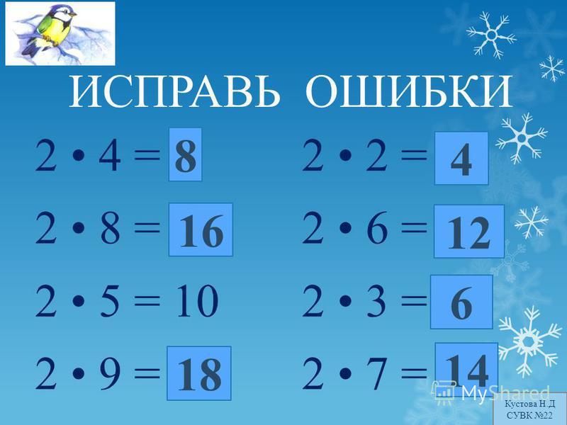 ИСПРАВЬ ОШИБКИ 2 4 = 6 2 2 = 0 2 8 = 10 2 6 = 10 2 5 = 10 2 3 = 8 2 9 = 11 2 7 = 9 8 16 18 4 12 6 14 Кустова Н.Д СУВК 22