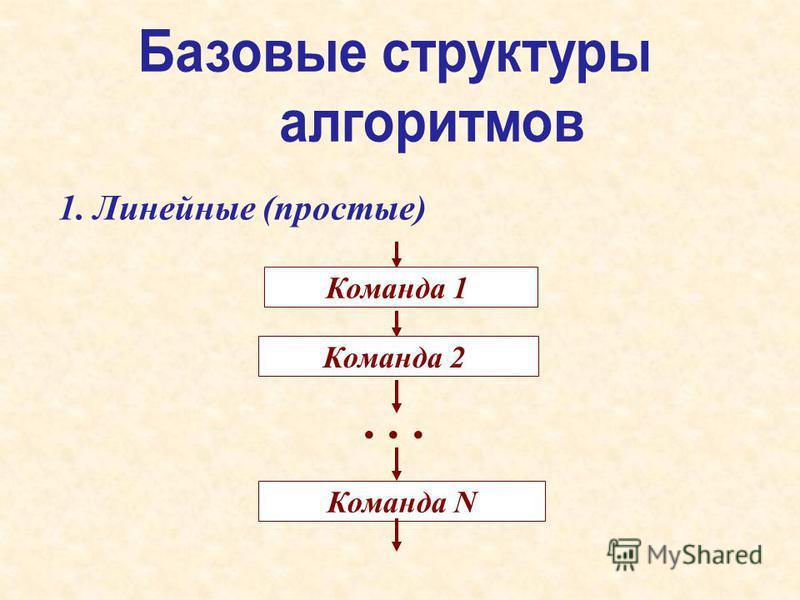 Команда 1 Команда 2 Команда N... 1. Линейные (простые)